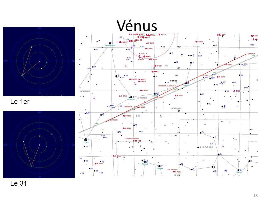 Vénus 18 Le 1er Le 31