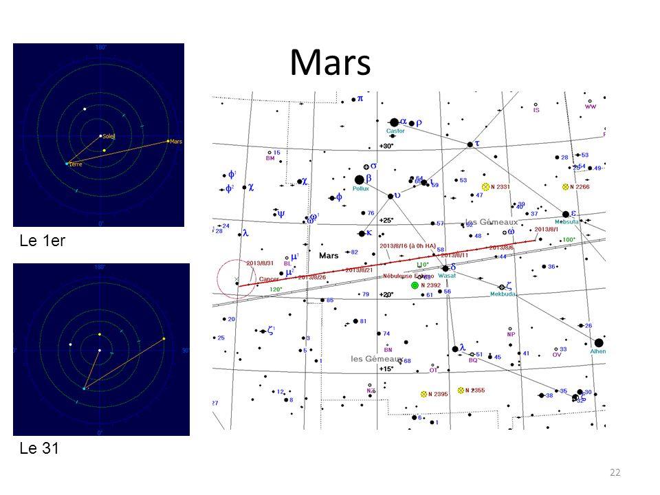 Mars 22 Le 1er Le 31