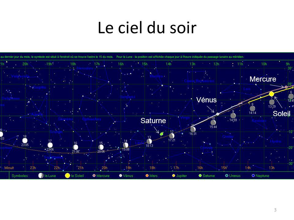 Le ciel du soir 3 Soleil Mercure Vénus Saturne