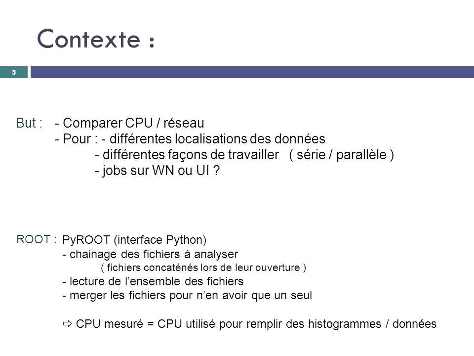 Contexte : 3 PyROOT (interface Python) - chainage des fichiers à analyser ( fichiers concaténés lors de leur ouverture ) - lecture de l'ensemble des fichiers - merger les fichiers pour n'en avoir que un seul  CPU mesuré = CPU utilisé pour remplir des histogrammes / données ROOT : - Comparer CPU / réseau - Pour : - différentes localisations des données - différentes façons de travailler ( série / parallèle ) - jobs sur WN ou UI .