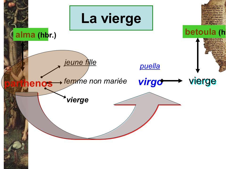 La vierge parthenos jeune fille femme non mariée vierge puella virgo vierge alma (hbr.) betoula (hbr.)