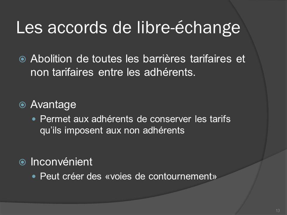Les unions douanières  Libre-échange + uniformisation des tarifs avec les non adhérents  Inconvénient Perte de souveraineté (politique commerciale)  Avantage La libre circulation des marchandises et un plus grand pouvoir de négociation avec les non adhérents 14