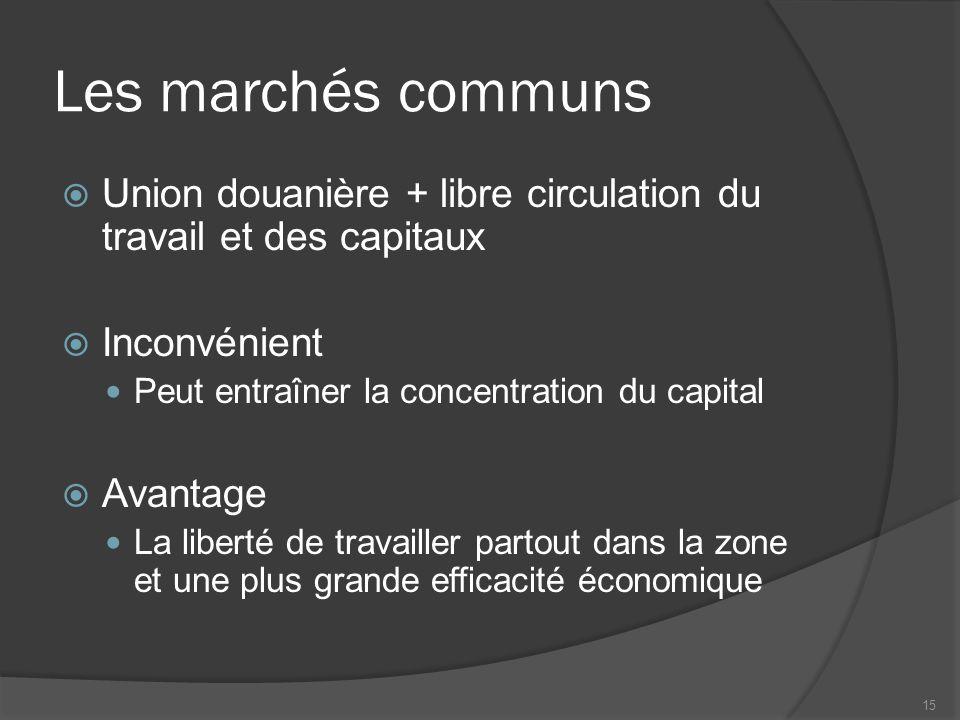 Les unions économiques  Marché commun + monnaie commune  Inconvénient Uniformisation complète de la politique monétaire (de facto) et centralisation de la politique budgétaire (seul.