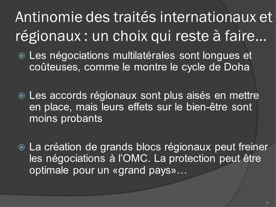 I.Le libre-échange et ses institutions depuis 1945 iii. Les accords de Bretton Woods 19