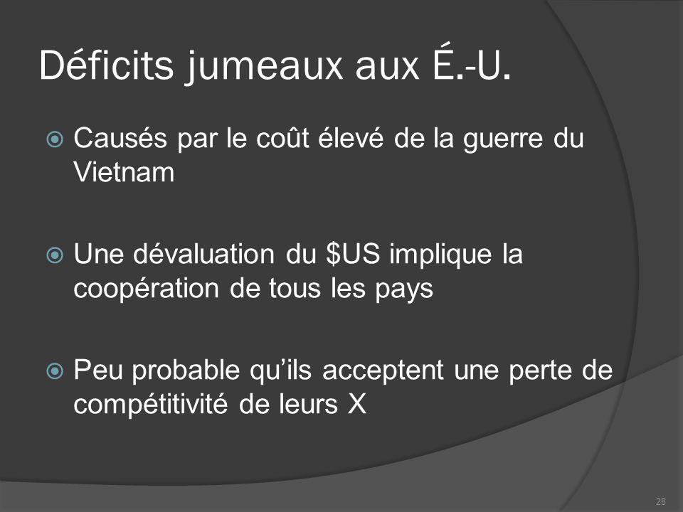 Les dévaluations compétitives  Les dév.comp. devaient être rares et la pol.