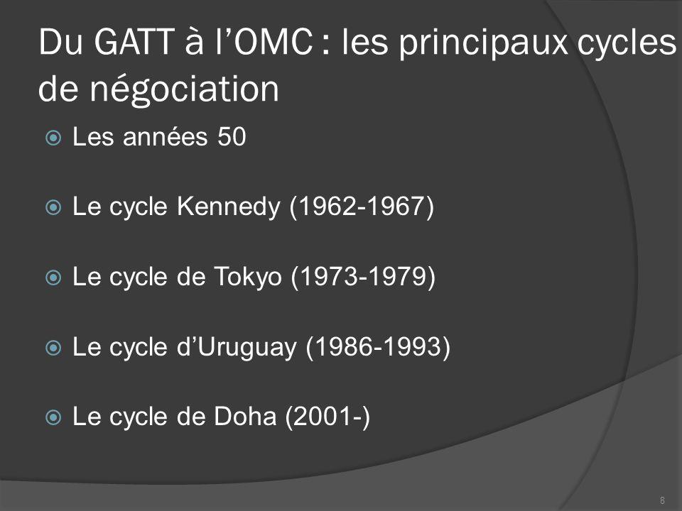 L'OMC (1995)  Premier organisme régissant le commerce international et pouvant émettre des sanctions «réelles»  Ses différents rôles… Mise en place et gestion des accords sur le commerce Encadrement des discussions sur le commerce Arbitrage des conflits commerciaux Surveillance des politiques commerciales 9