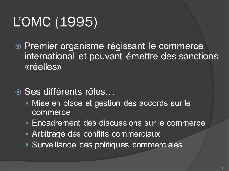 Exceptions prévues par l'OMC  Les droits compensatoires  La clause de sauvegarde  Le code anti-dumping  L'agriculture 10