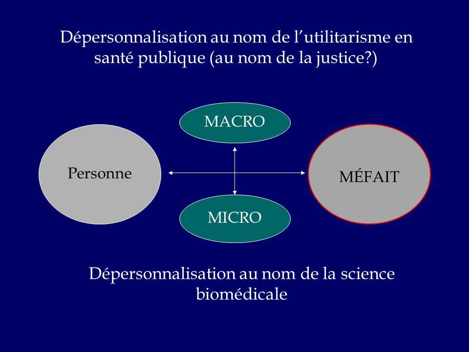 Personne MÉFAIT MICRO MACRO Dépersonnalisation au nom de l'utilitarisme en santé publique (au nom de la justice?) Dépersonnalisation au nom de la science biomédicale