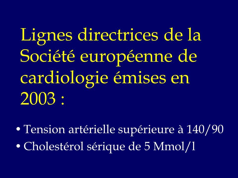 Lignes directrices de la Société européenne de cardiologie émises en 2003 : Tension artérielle supérieure à 140/90 Cholestérol sérique de 5 Mmol/l