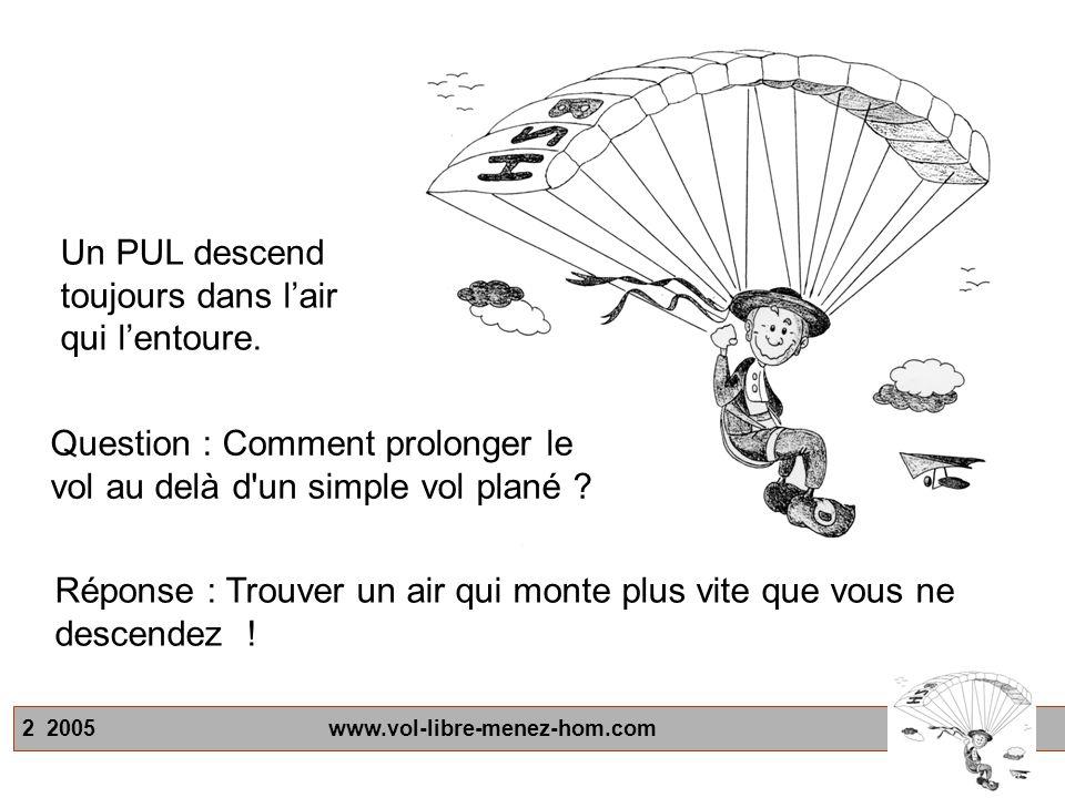 2 2005 www.vol-libre-menez-hom.com Question : Comment prolonger le vol au delà d'un simple vol plané ? Réponse : Trouver un air qui monte plus vite qu