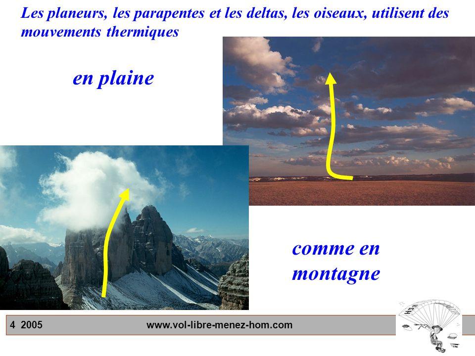 4 2005 www.vol-libre-menez-hom.com Les planeurs, les parapentes et les deltas, les oiseaux, utilisent des mouvements thermiques en plaine comme en mon