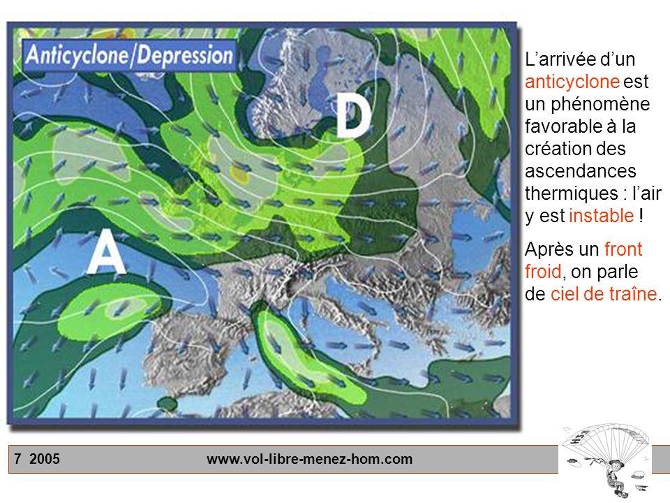 7 2005 www.vol-libre-menez-hom.com L'arrivée d'un anticyclone est un phénomène favorable à la création des ascendances thermiques : l'air y est instab