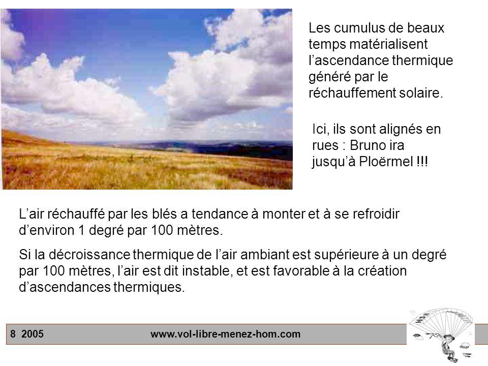 8 2005 www.vol-libre-menez-hom.com Les cumulus de beaux temps matérialisent l'ascendance thermique généré par le réchauffement solaire. L'air réchauff