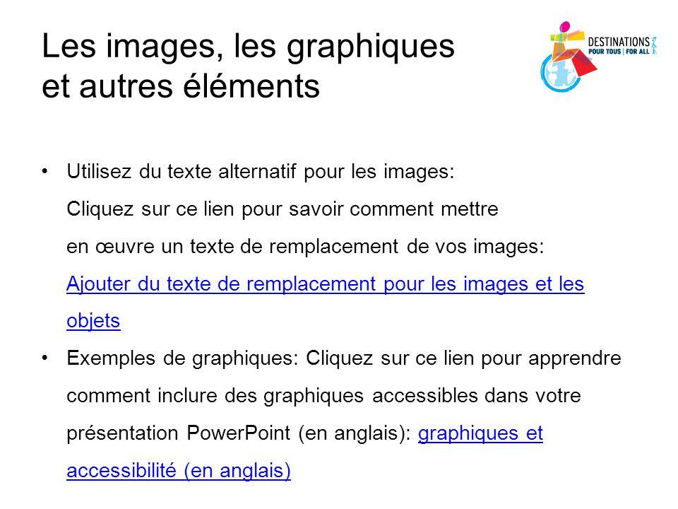 Les images, les graphiques et autres éléments Utilisez du texte alternatif pour les images: Cliquez sur ce lien pour savoir comment mettre en œuvre un