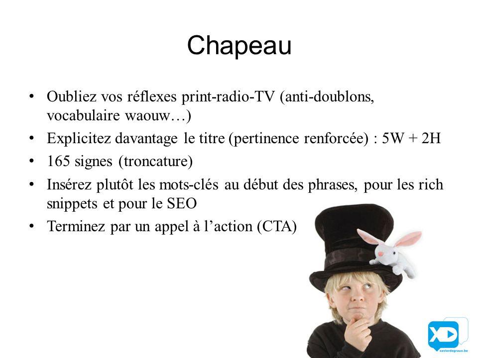 Chapeau Oubliez vos réflexes print-radio-TV (anti-doublons, vocabulaire waouw…) Explicitez davantage le titre (pertinence renforcée) : 5W + 2H 165 sig