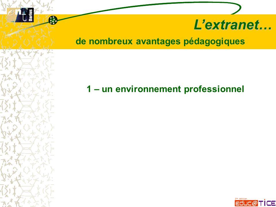 L'extranet… 1 – un environnement professionnel de nombreux avantages pédagogiques