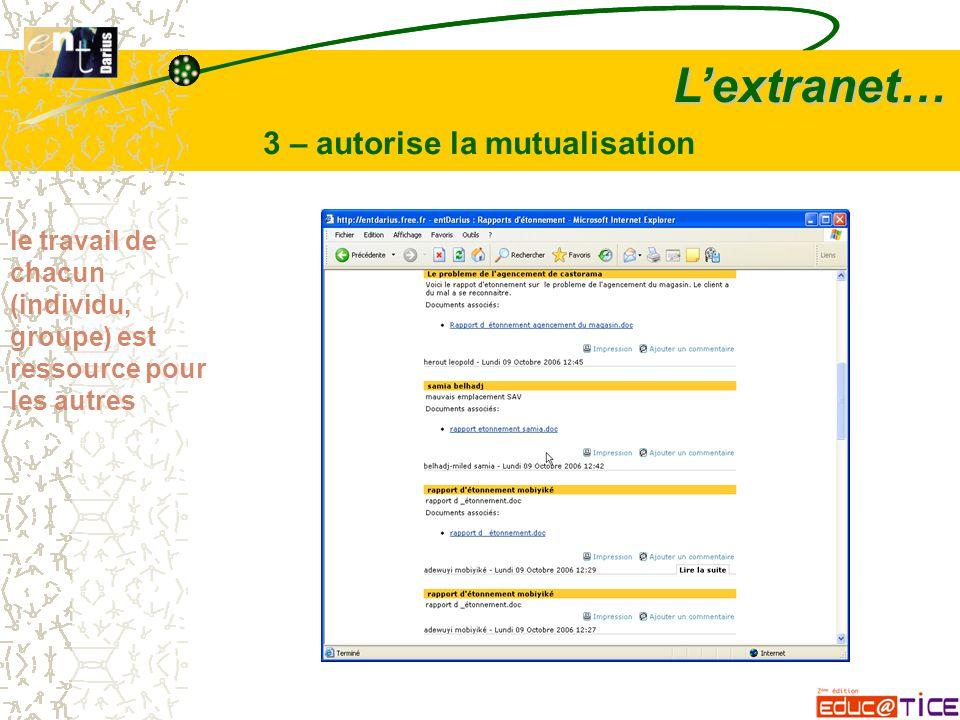 L'extranet… 3 – autorise la mutualisation le travail de chacun (individu, groupe) est ressource pour les autres