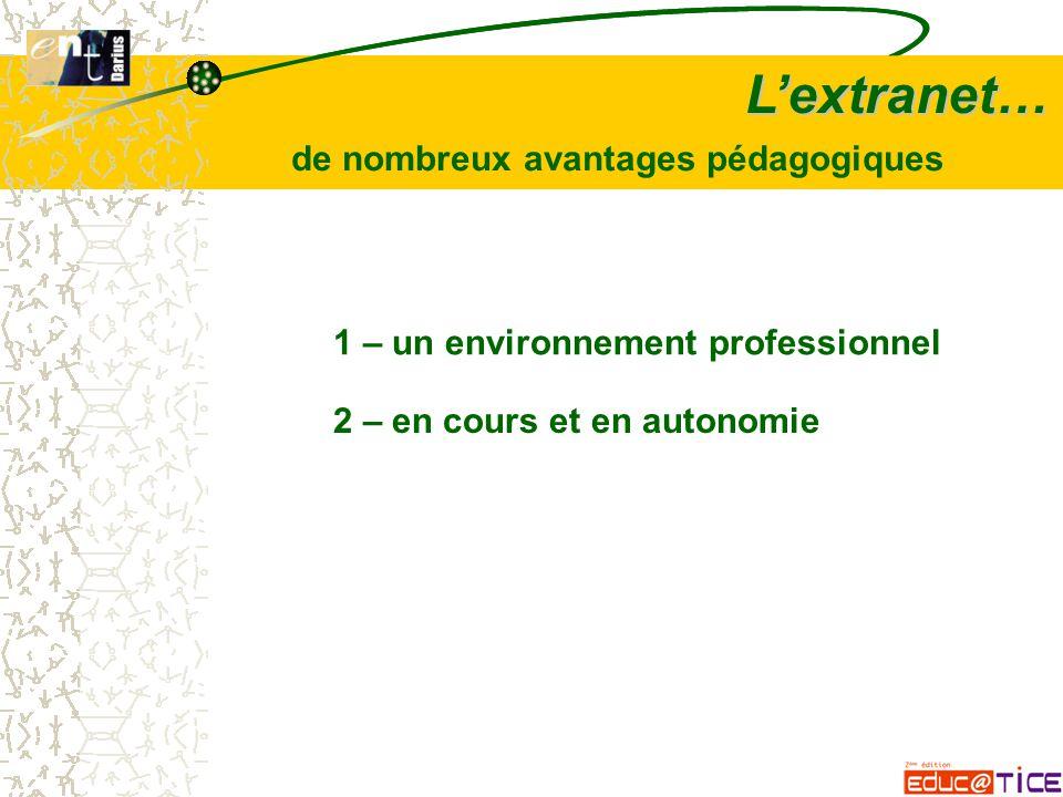 L'extranet… 1 – un environnement professionnel 2 – en cours et en autonomie de nombreux avantages pédagogiques