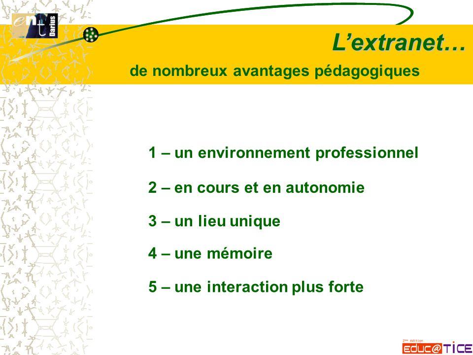 L'extranet… 1 – un environnement professionnel 2 – en cours et en autonomie 3 – un lieu unique 4 – une mémoire de nombreux avantages pédagogiques 5 – une interaction plus forte