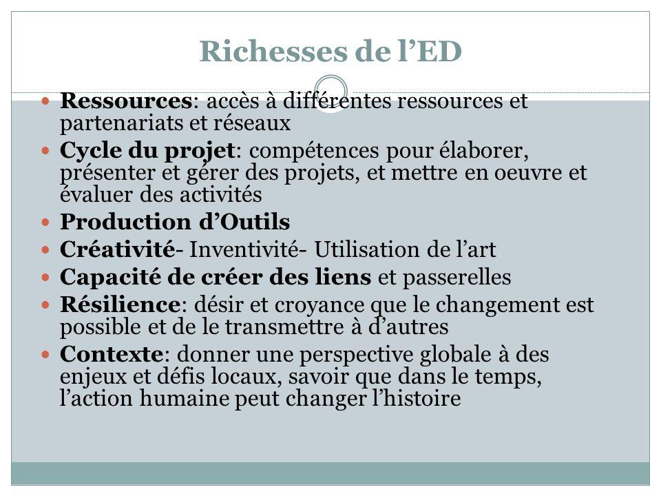 Richesses de l'ED Ressources: accès à différentes ressources et partenariats et réseaux Cycle du projet: compétences pour élaborer, présenter et gérer