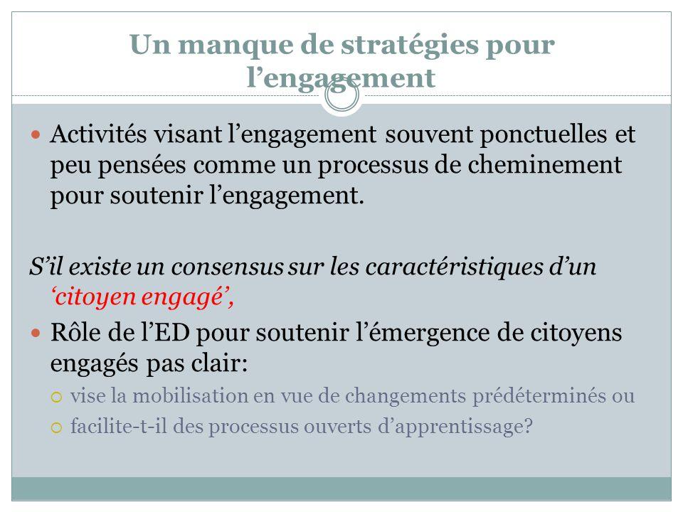 Un manque de stratégies pour l'engagement Activités visant l'engagement souvent ponctuelles et peu pensées comme un processus de cheminement pour sout