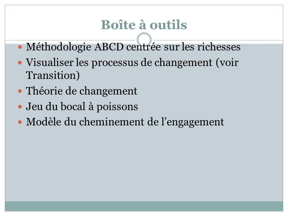 Méthodologie ABCD centrée sur les richesses Visualiser les processus de changement (voir Transition) Théorie de changement Jeu du bocal à poissons Mod