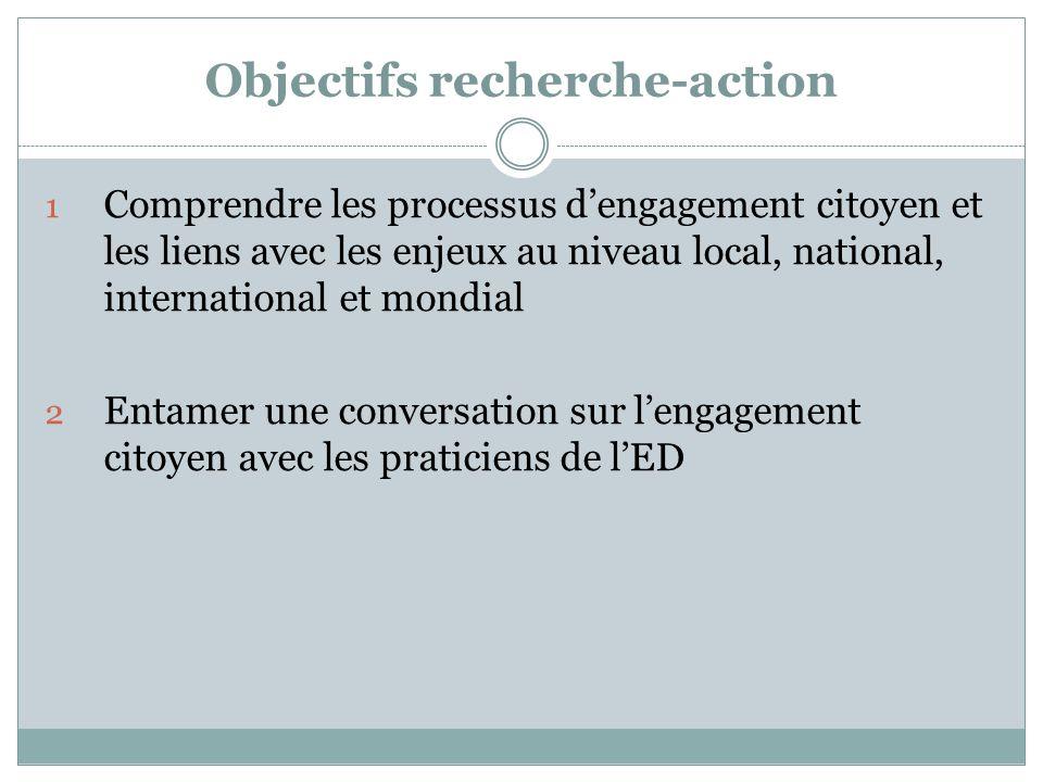 Objectifs recherche-action 1 Comprendre les processus d'engagement citoyen et les liens avec les enjeux au niveau local, national, international et mo