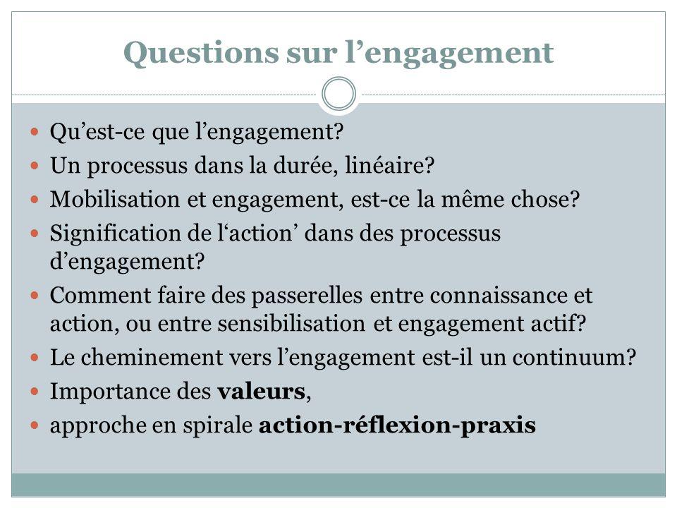 Questions sur l'engagement Qu'est-ce que l'engagement? Un processus dans la durée, linéaire? Mobilisation et engagement, est-ce la même chose? Signifi