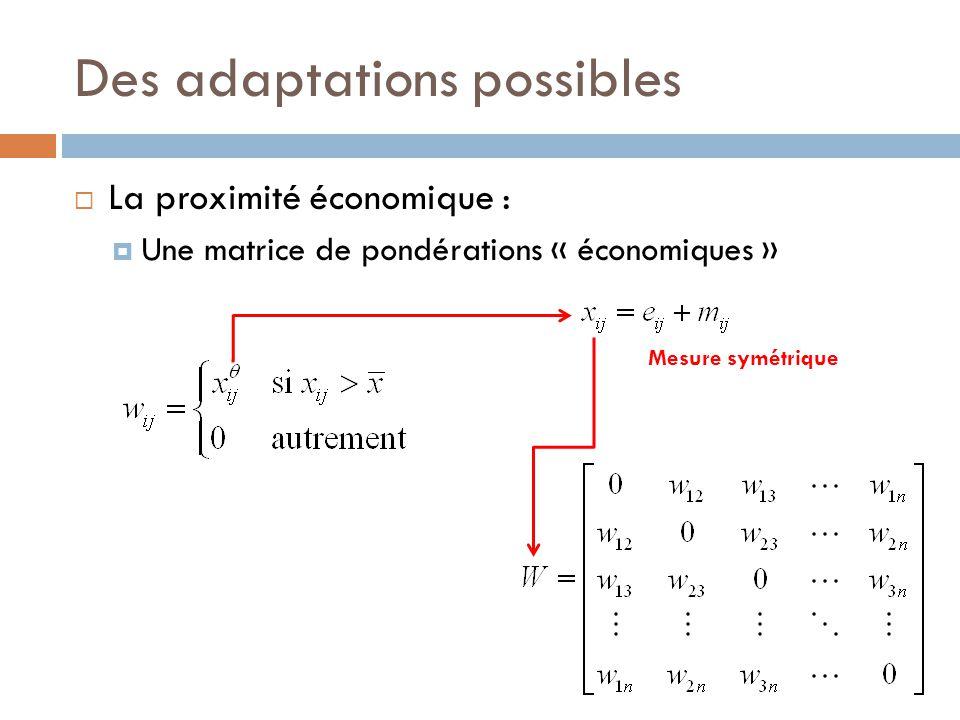 Des adaptations possibles  La proximité économique :  Une matrice de pondérations « économiques » Mesure symétrique