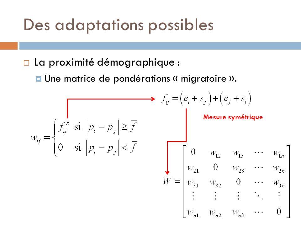 Des adaptations possibles  La proximité démographique :  Une matrice de pondérations « migratoire ». Mesure symétrique