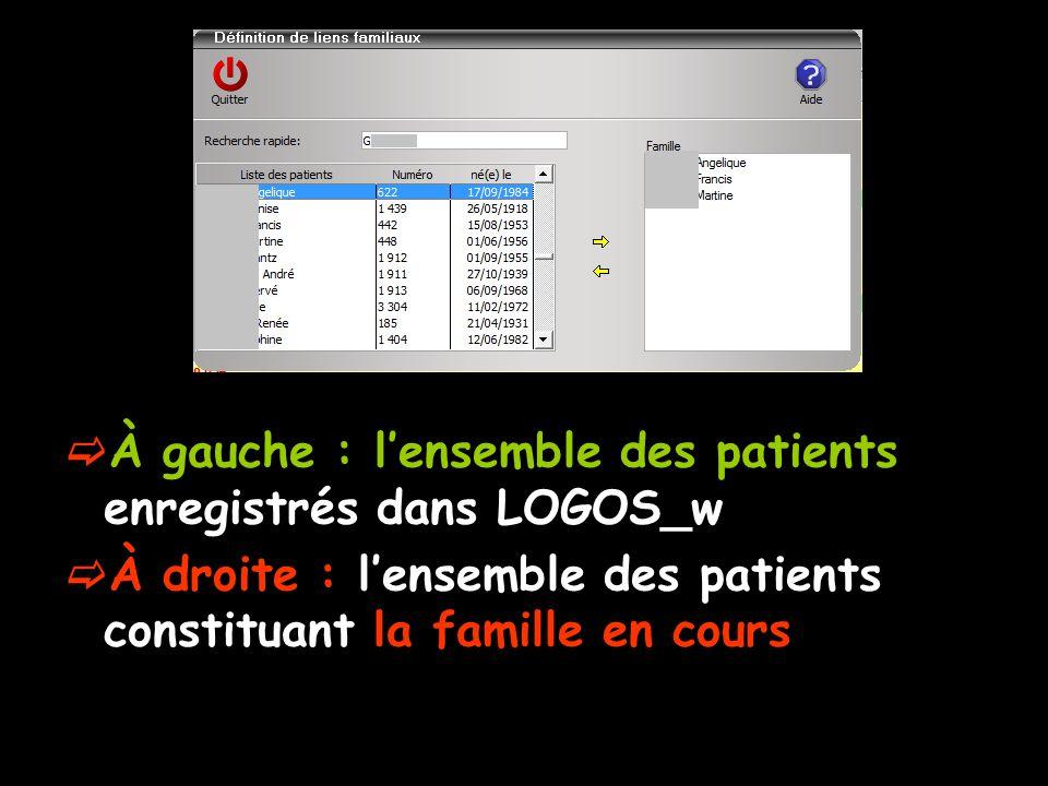  À gauche : l'ensemble des patients enregistrés dans LOGOS_w  À droite : l'ensemble des patients constituant la famille en cours