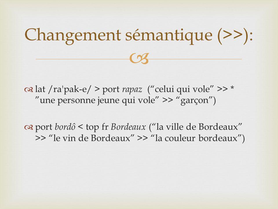   lat /ra pak-e/ > port rapaz ( celui qui vole >> * une personne jeune qui vole >> garçon )  port bordô > le vin de Bordeaux >> la couleur bordeaux ) Changement sémantique (>>):