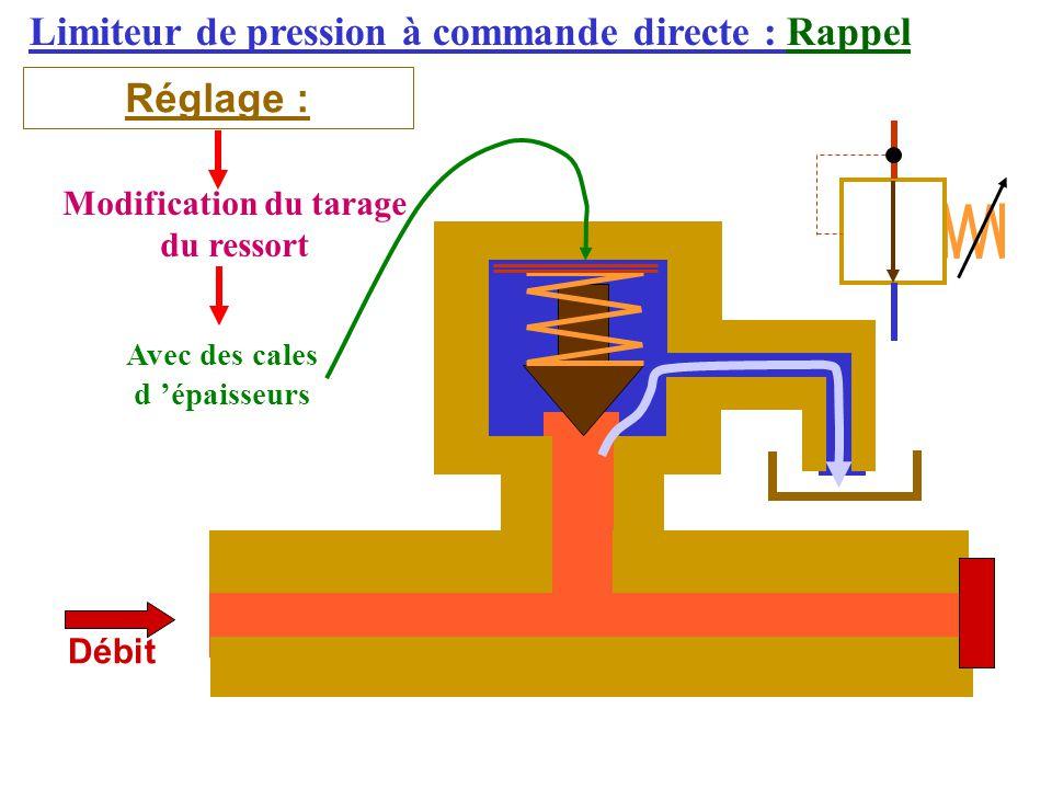 Limiteur de pression à commande directe : Rappel Réglage : Débit Modification du tarage du ressort Avec des cales d 'épaisseurs