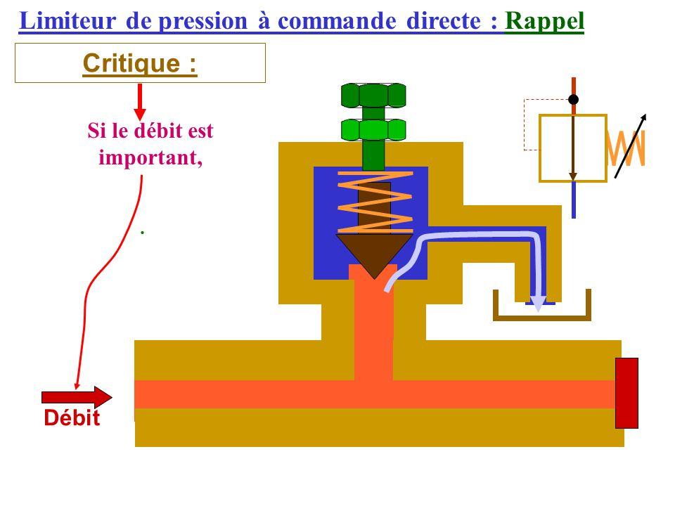 Limiteur de pression à commande directe : Rappel Critique : Débit Si le débit est important,.