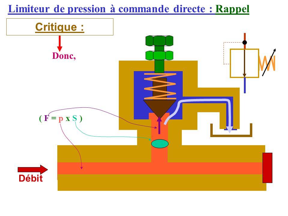 Limiteur de pression à commande directe : Rappel Critique : Débit Donc, ( F = p x S )