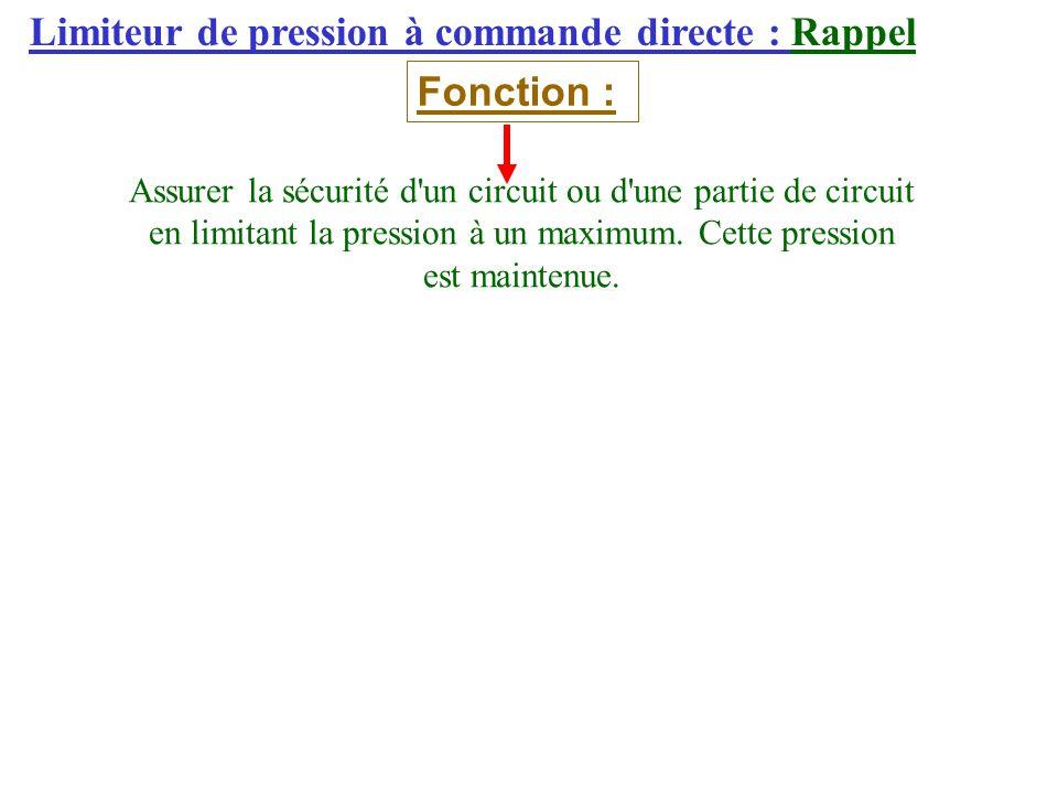 Limiteur de pression à commande directe : Rappel Fonction : Assurer la sécurité d un circuit ou d une partie de circuit en limitant la pression à un maximum.