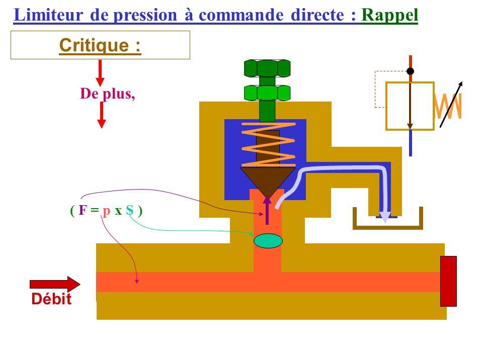 Limiteur de pression à commande directe : Rappel Critique : Débit De plus, ( F = p x S )