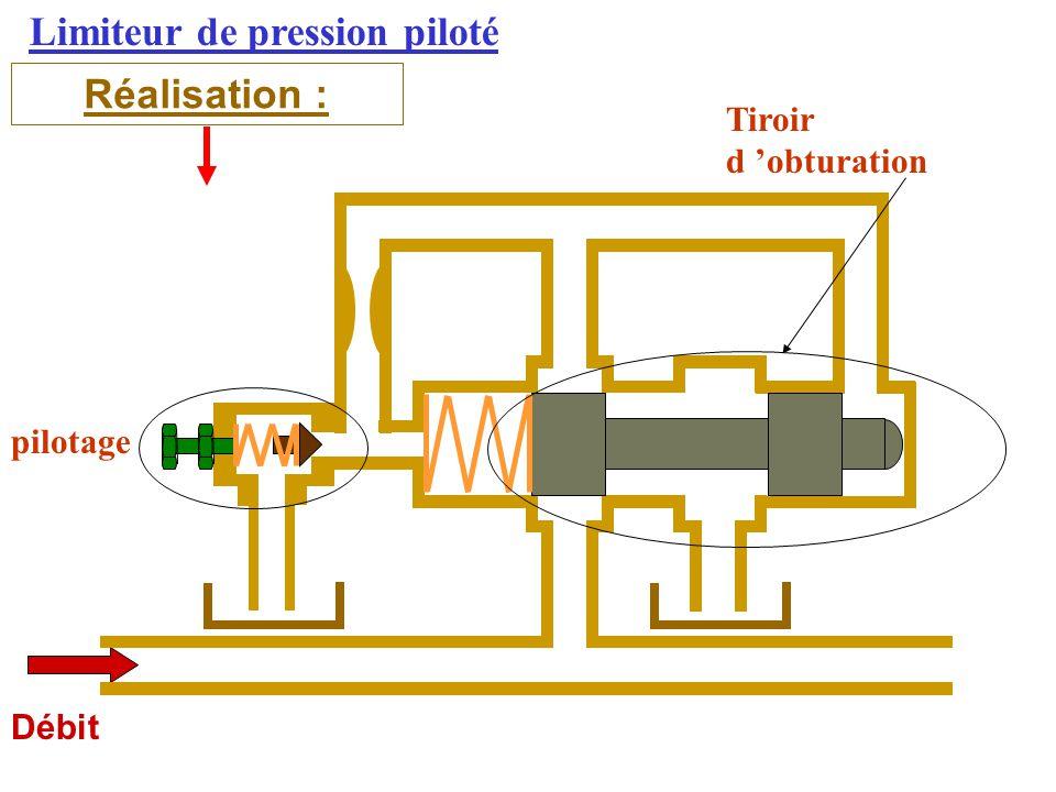 Limiteur de pression piloté Réalisation : Débit pilotage Tiroir d 'obturation