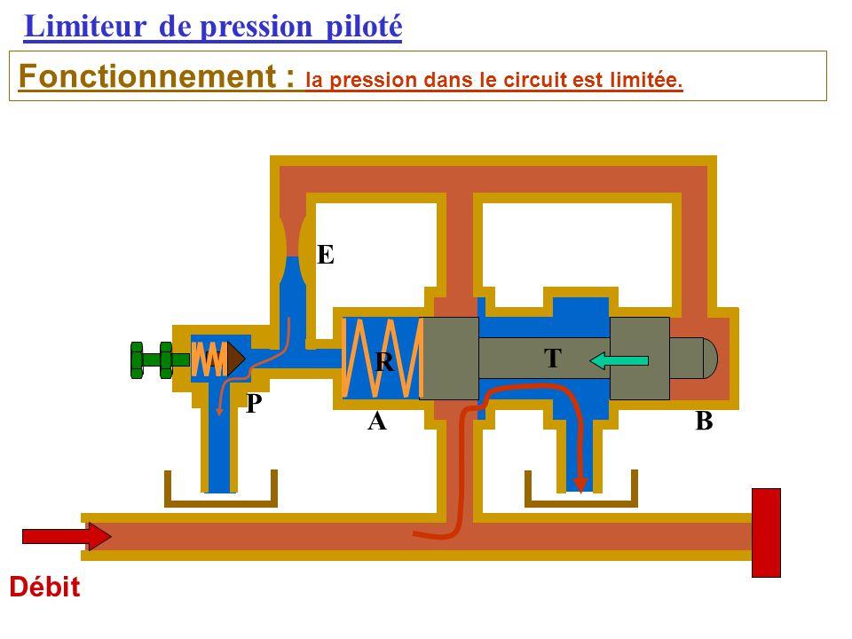 Limiteur de pression piloté Débit Fonctionnement : la pression dans le circuit est limitée.