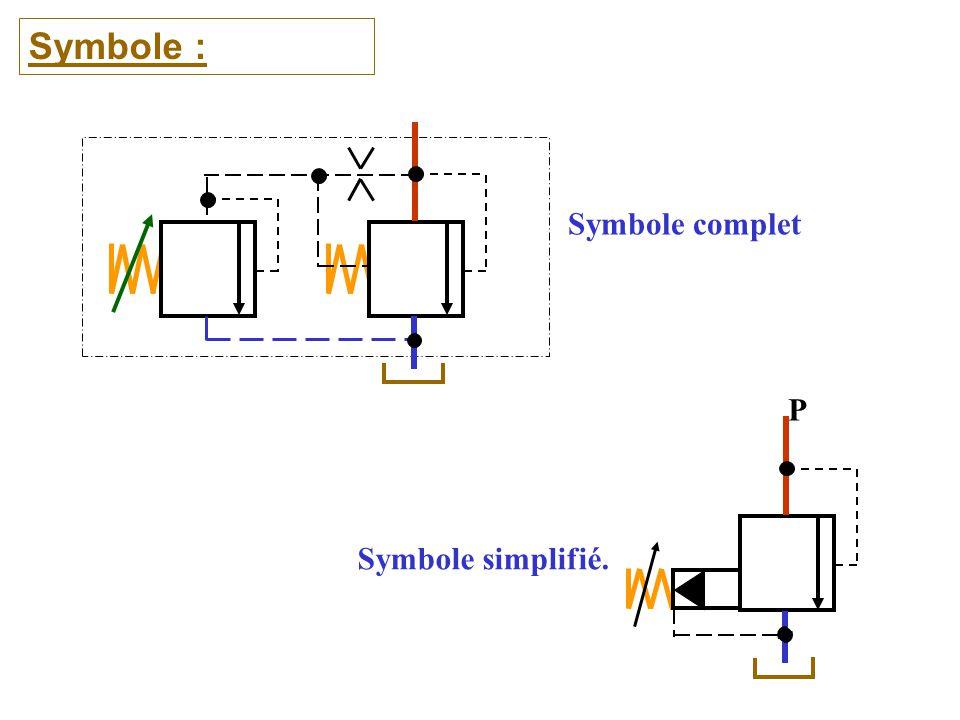 Symbole : P Symbole complet Symbole simplifié.