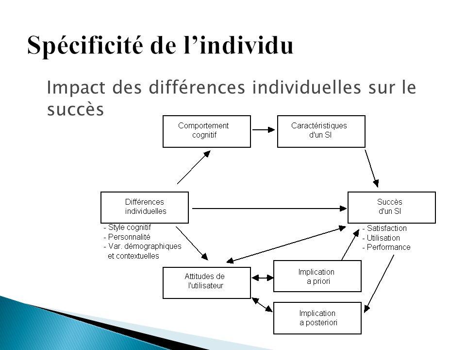 Impact des différences individuelles sur le succès
