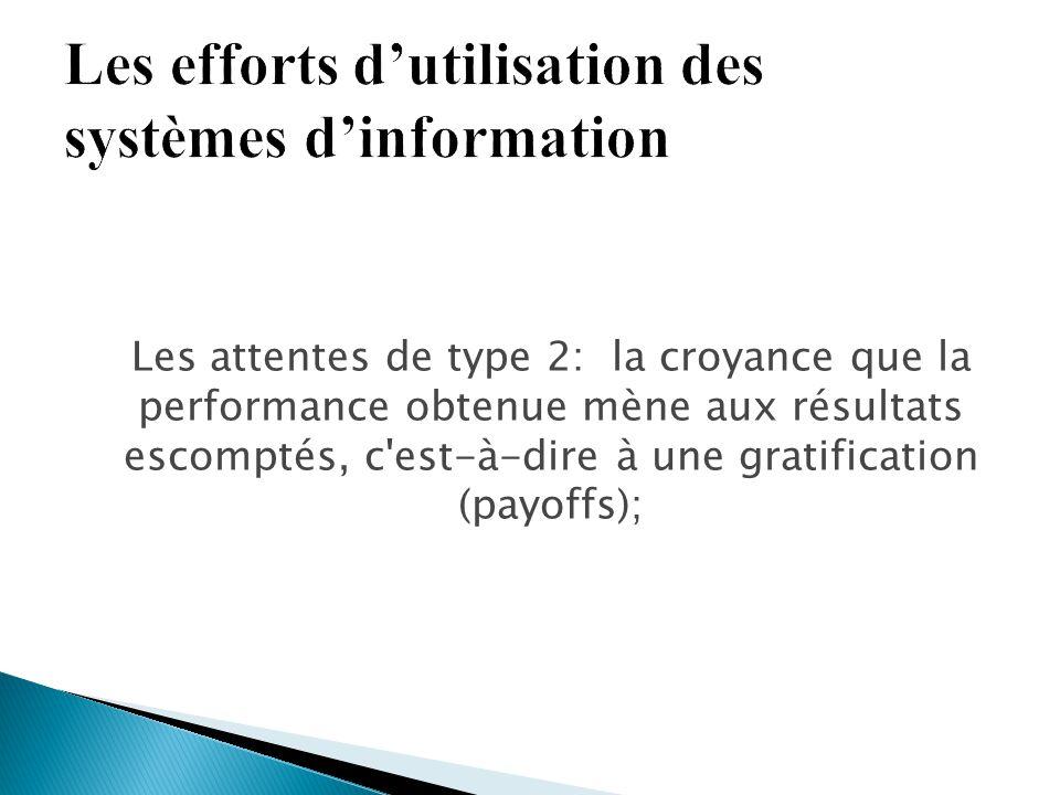 Les attentes de type 2: la croyance que la performance obtenue mène aux résultats escomptés, c'est-à-dire à une gratification (payoffs);