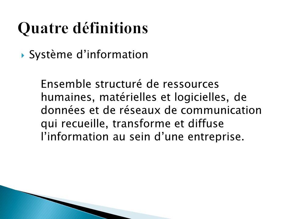  Système d'information Ensemble structuré de ressources humaines, matérielles et logicielles, de données et de réseaux de communication qui recueille