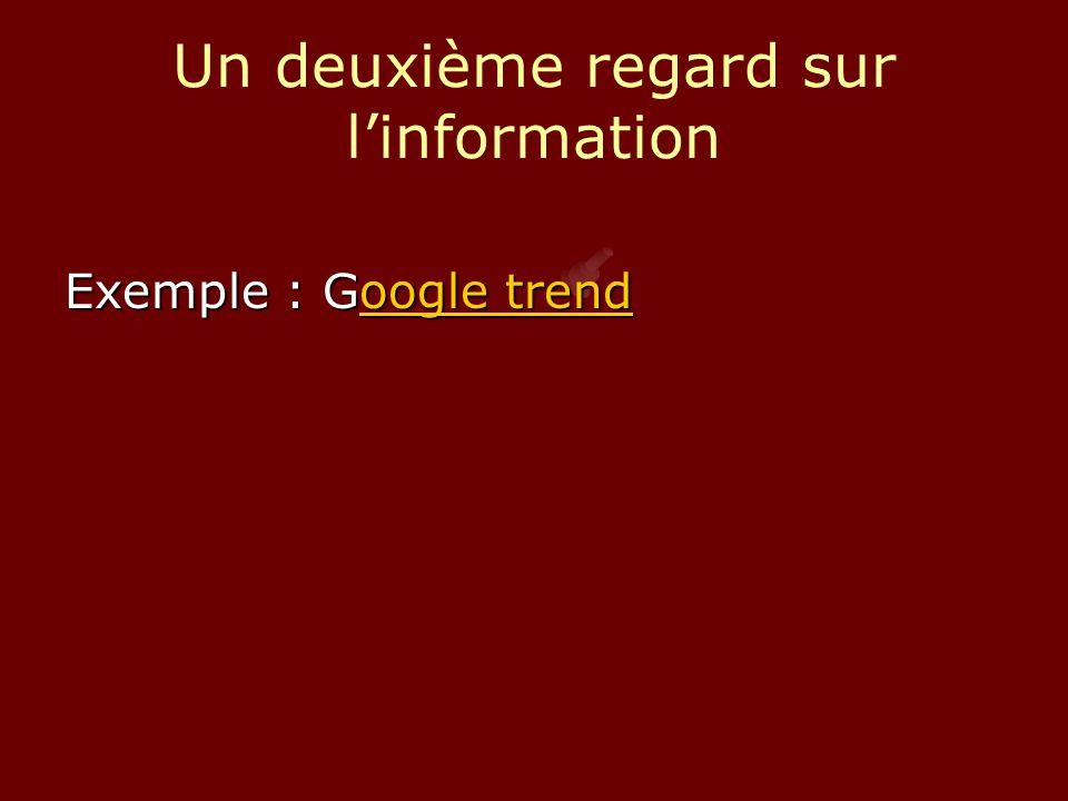 Un deuxième regard sur l'information Exemple : Google trend oogle trendoogle trend