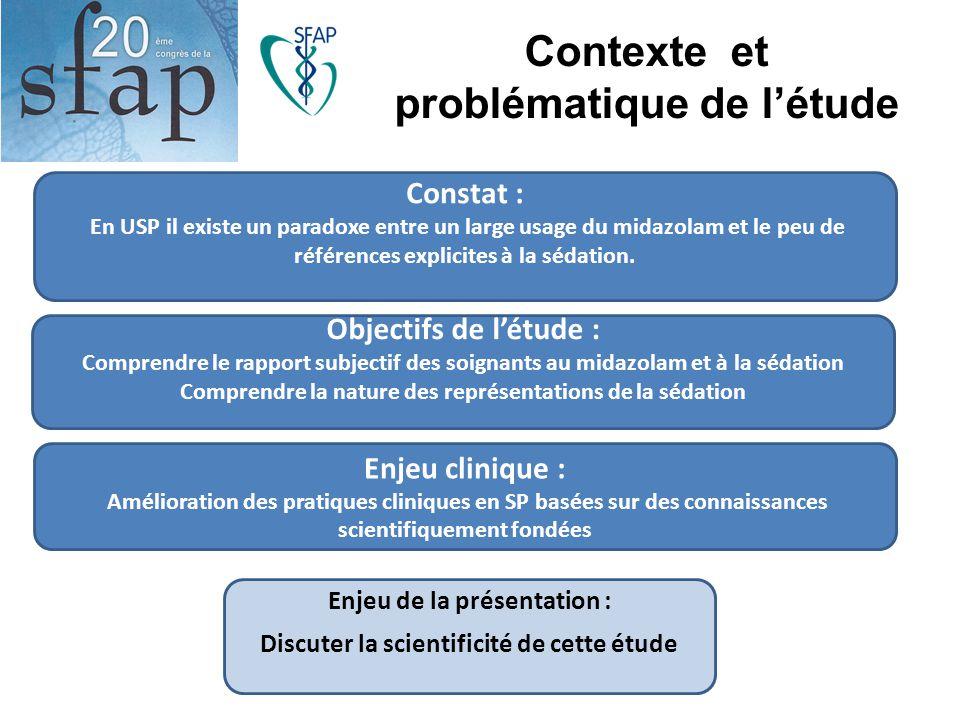 Contexte et problématique de l'étude Enjeu de la présentation : Discuter la scientificité de cette étude Constat : En USP il existe un paradoxe entre