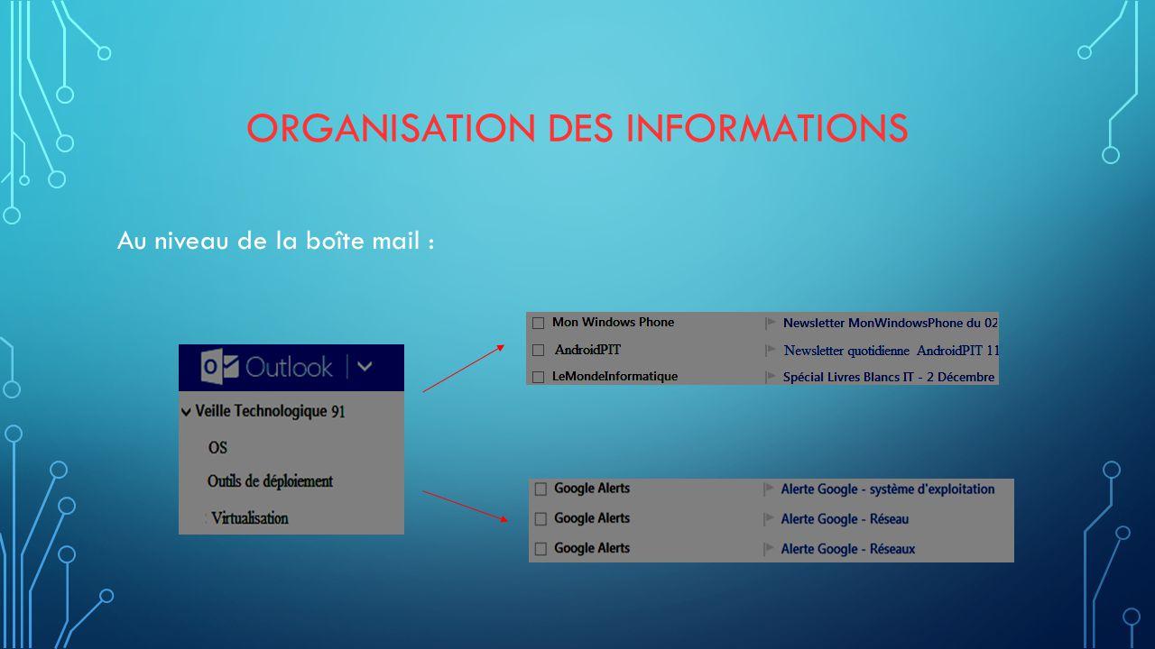ORGANISATION DES INFORMATIONS Au niveau de la boîte mail :