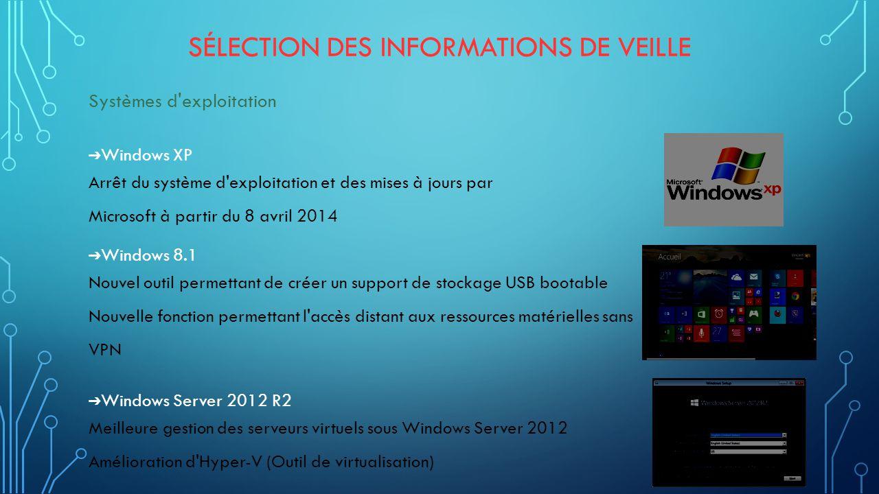 SÉLECTION DES INFORMATIONS DE VEILLE Systèmes d'exploitation ➔ Windows XP Arrêt du système d'exploitation et des mises à jours par Microsoft à partir