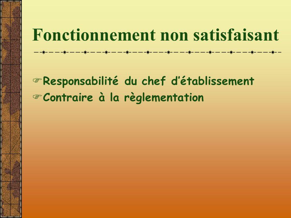 Fonctionnement non satisfaisant  Responsabilité du chef d'établissement  Contraire à la règlementation