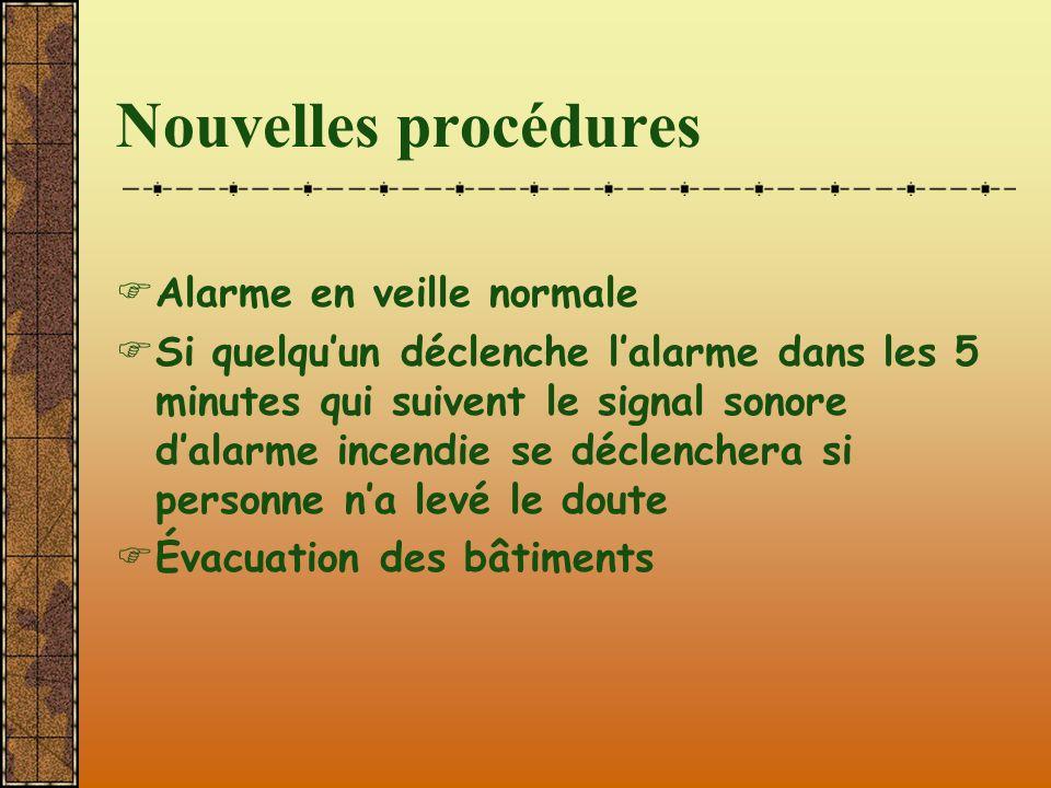 Nouvelles procédures  Alarme en veille normale  Si quelqu'un déclenche l'alarme dans les 5 minutes qui suivent le signal sonore d'alarme incendie se