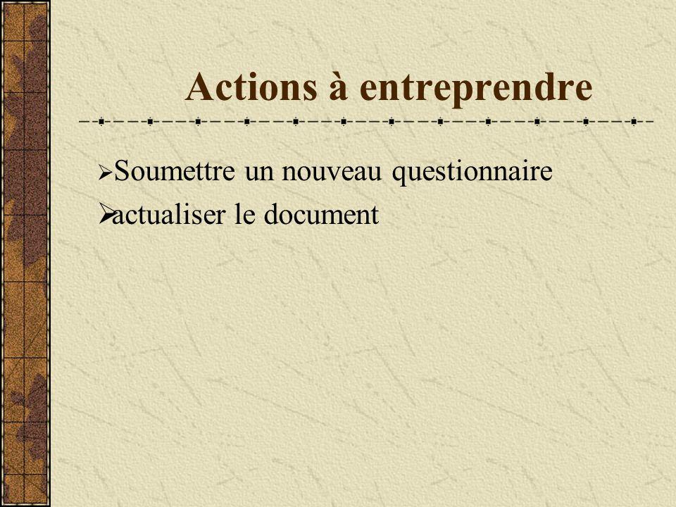 Actions à entreprendre  Soumettre un nouveau questionnaire  actualiser le document